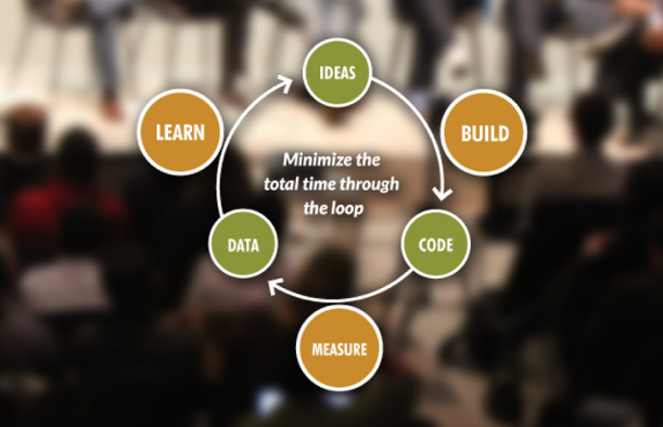 going_faster_through_the_lean_startup_cycle.png