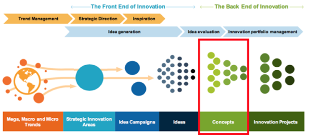 hypes_full_lifecycle_innovation_model.png
