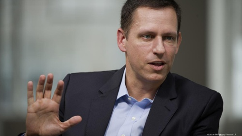 Peter Thiel's 7 Questions for ProductInnovation